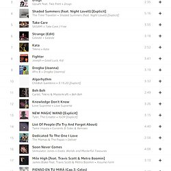 billie_at_home_playlist_songs.jpg